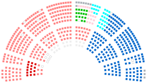 Composition de l'Assemblée nationale après les législatives de juin 2012